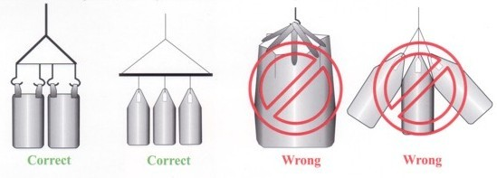 right and wrong ways to lift bags